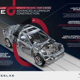 Jaguar XE Advanced Aluminium Construction - HIGH RES