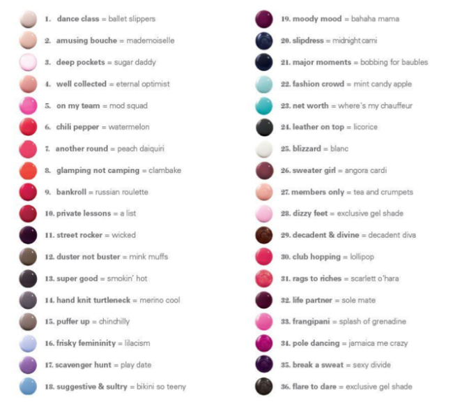 essie-gel-shade-palette-and-matching-nail-polish-colours-650×589 ...